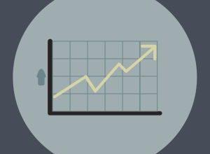 Forex Trading Framework – Williams Percent Range Entry